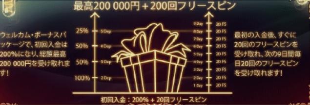 Joy Casinoで初回入金ボーナスの100%最大200000円+200フリースピン